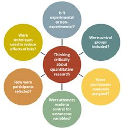 Qualitative mentoring dissertation survey
